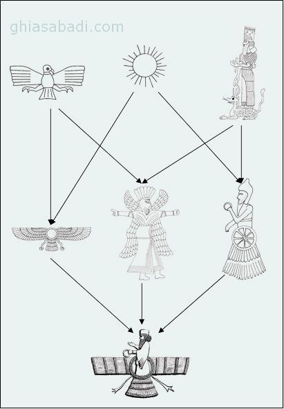نمودار تکامل نشان گوی بالدار